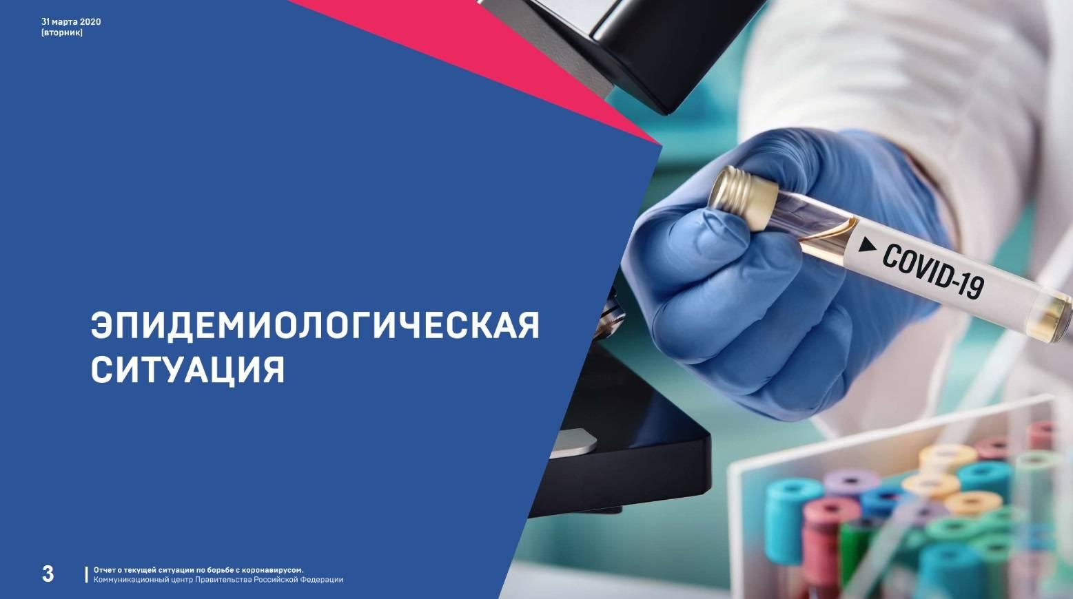 Отчёт о текущей ситуации по борьбе с коронавирусом