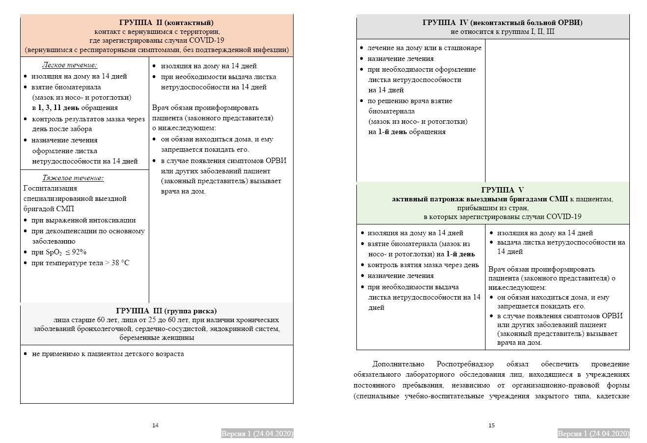 Минздрав: Методические рекомендации по лечению Covid-19 у детей