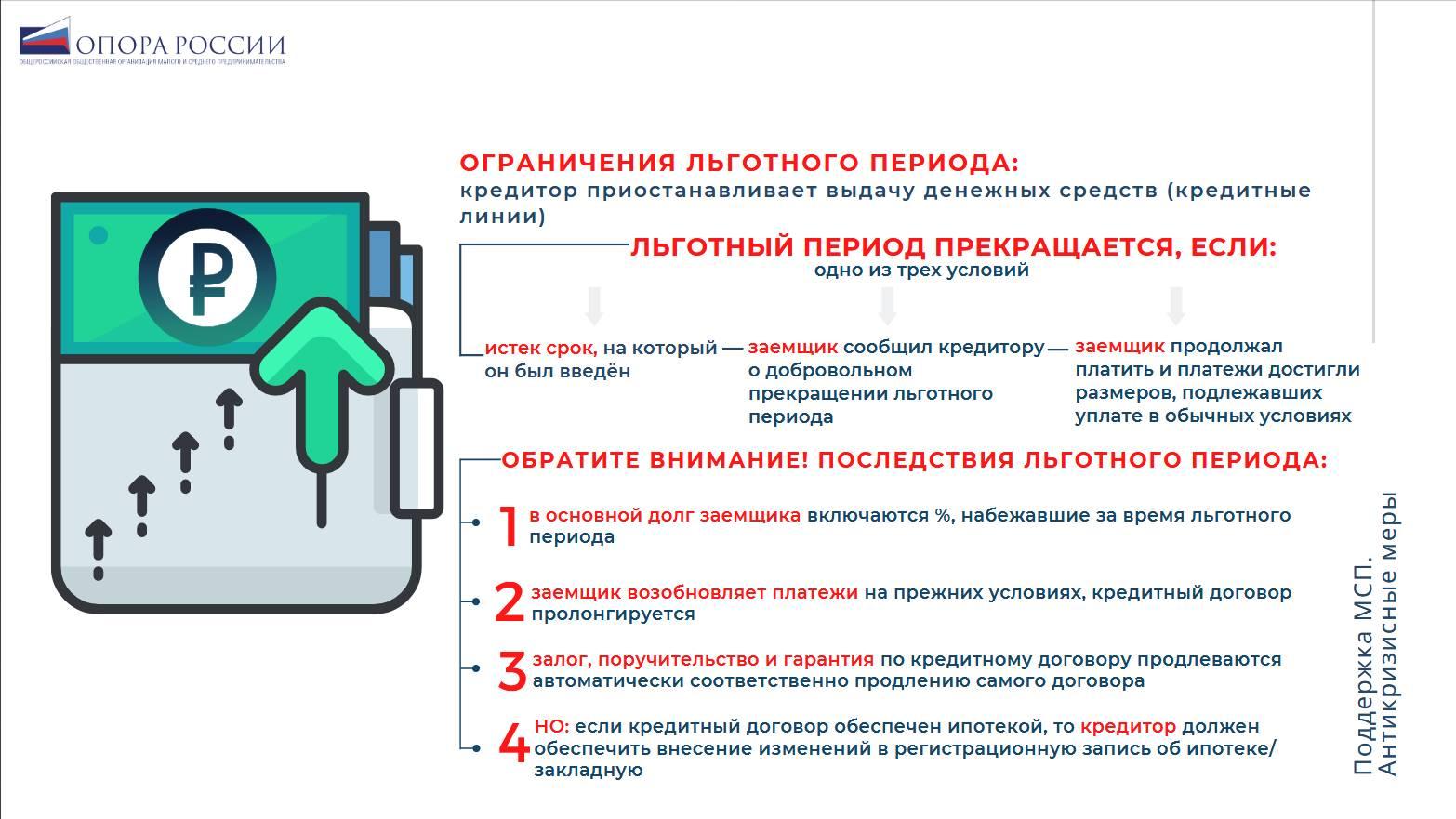 Рекомендации для предпринимателей при обращении за финподдержкой