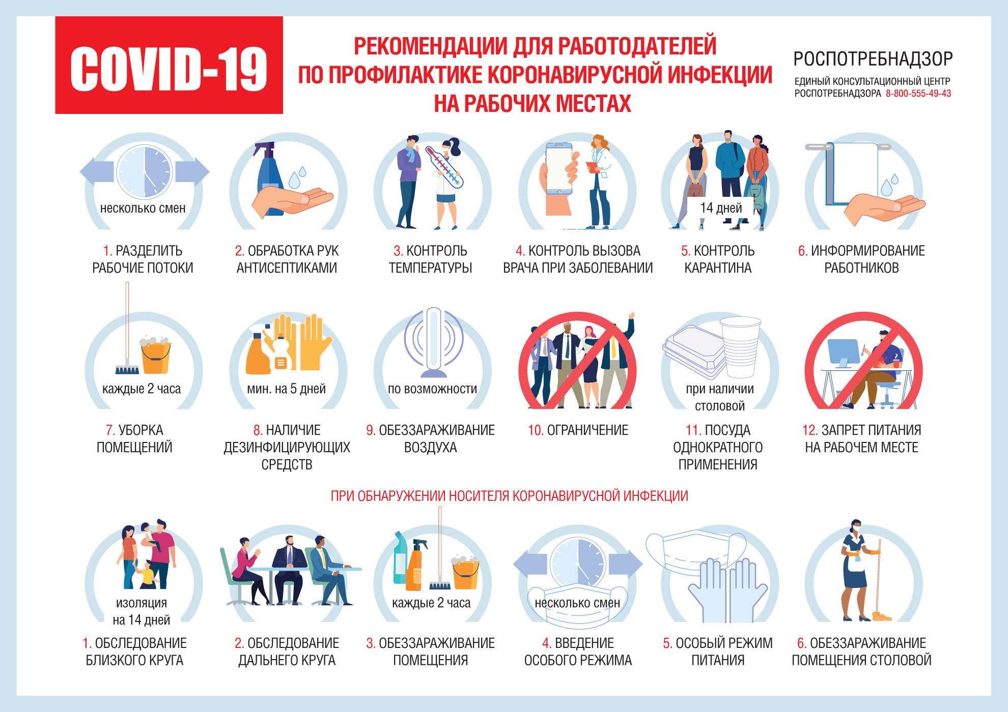 Рекомендации для работодателей по профилактике коронавируса