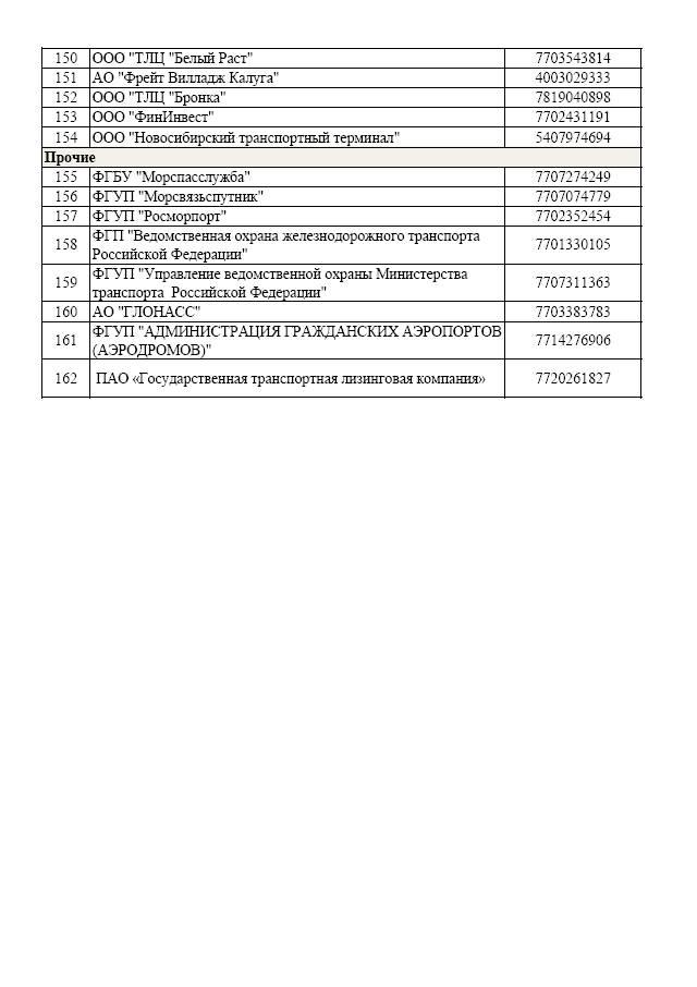 Минтранс: перечень системообразующих организаций комплекса
