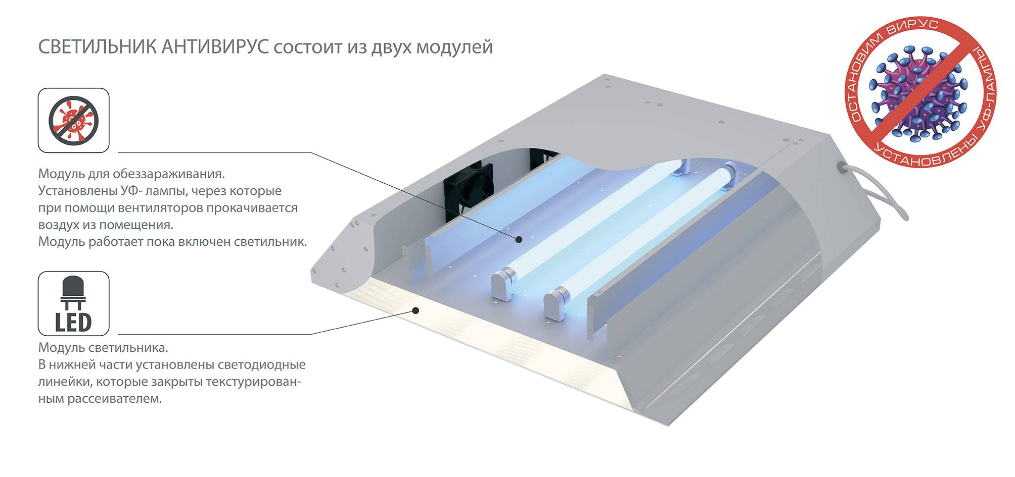 Светильник Антивирус от компании «Лед-Эффект»