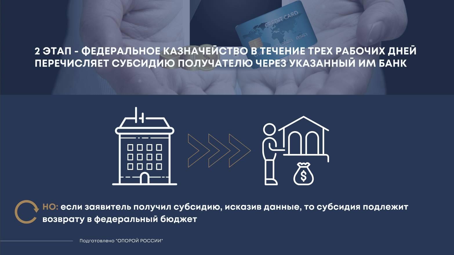 Рекомендации: Как получить грант на выплату заработной платы