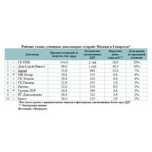 Рейтинг самых успешных девелоперов «старой» Москвы в I квартале