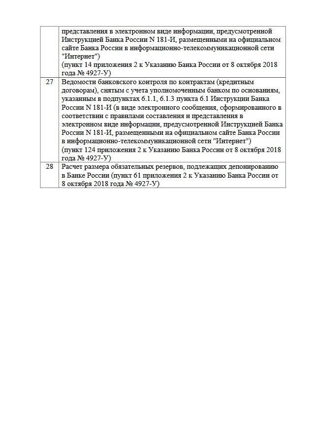 Информписьмо о представлении кредитными организациями отчетности в ЦБ