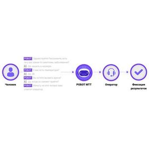 МТТ бесплатно предоставит голосового робота для медучреждений