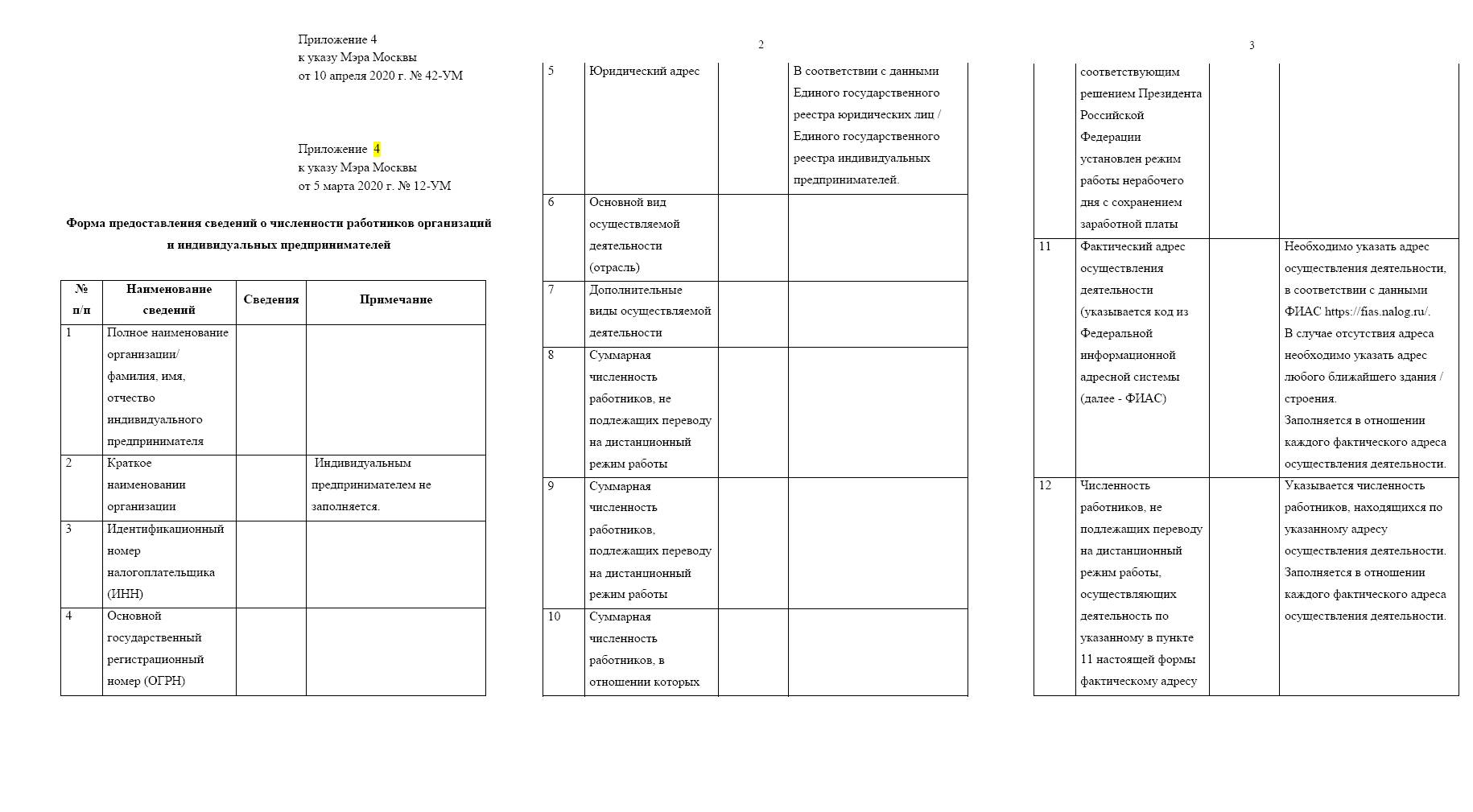 Москва: ограничения на работу организаций и другие решения 10.04.2020