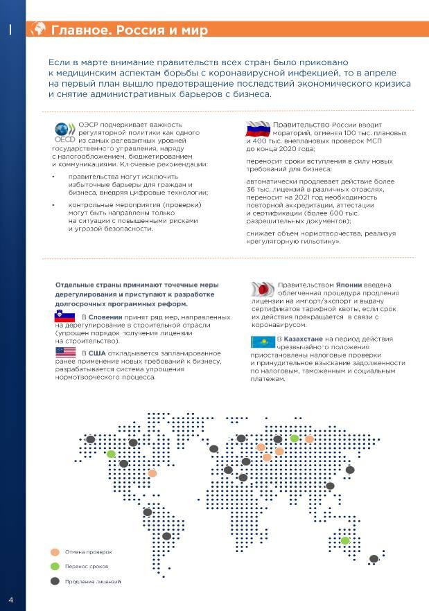 Минэкономразвития: государственное регулирование в условиях Covid-19