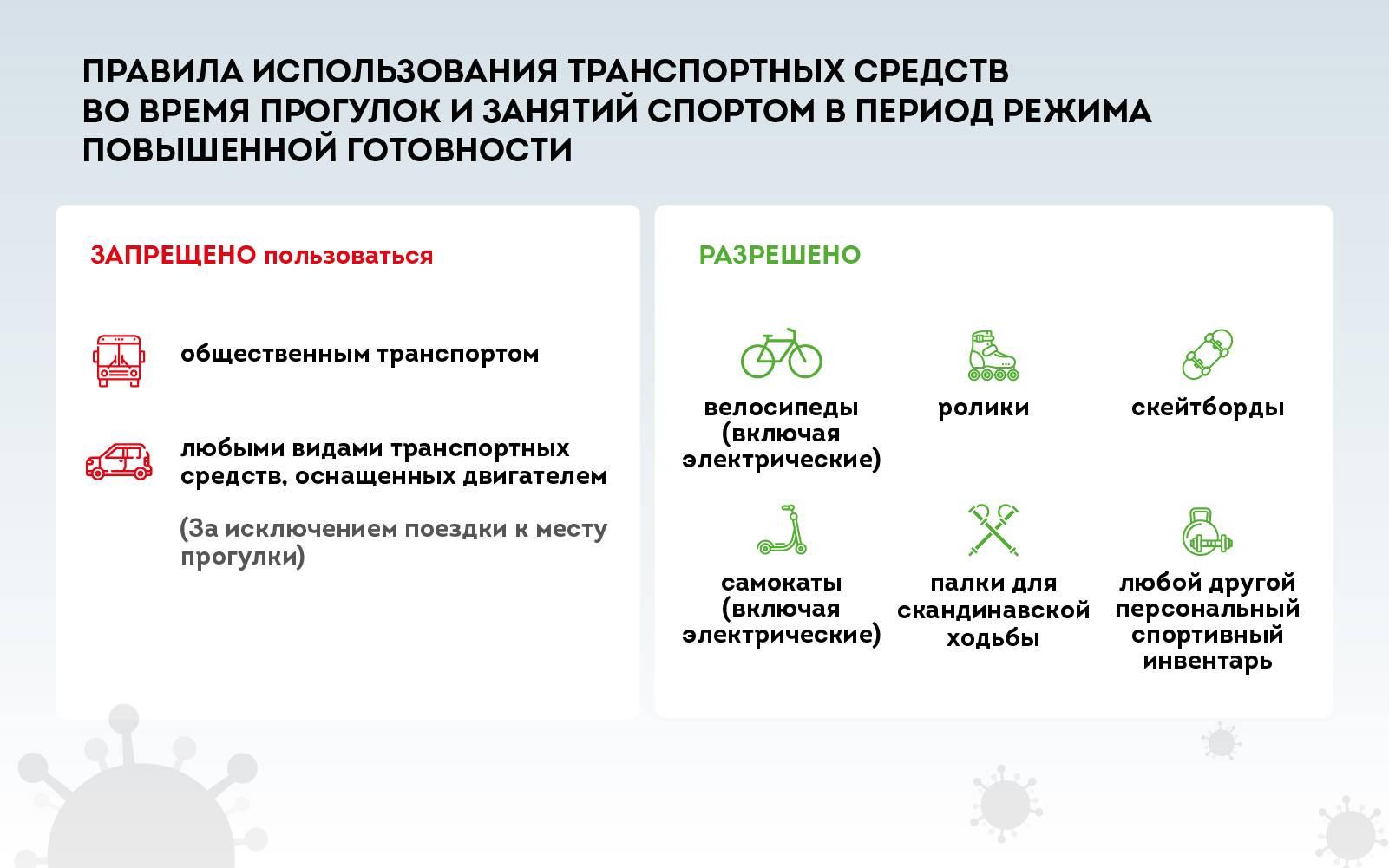 Правила прогулок и занятий спортом на свежем воздухе в Москве