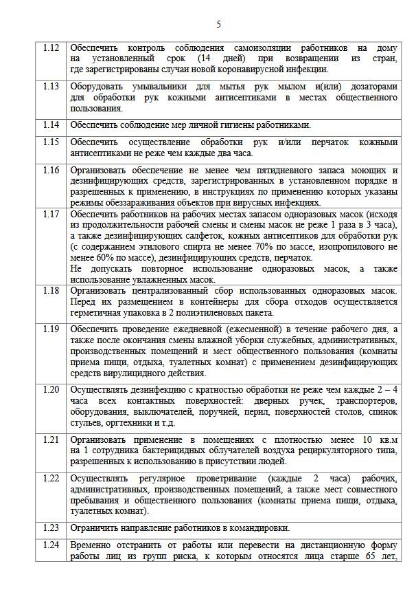 Стандарт по организации работы на промышленном производстве МО