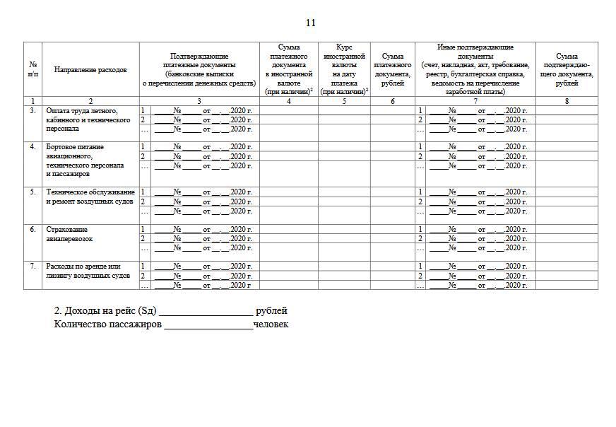 Изменения в предоставлении субсидий организациям авиатранспорта