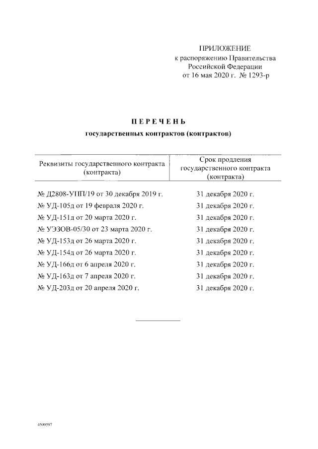Изменение срока исполнения госконтрактов. Распоряжение № 1293-р