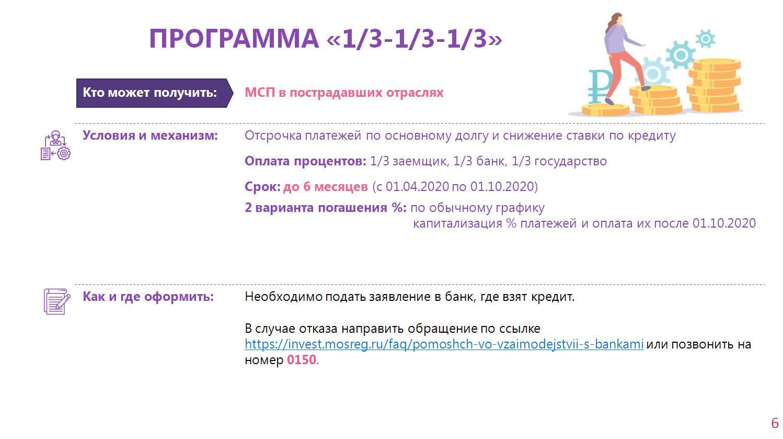 Меры поддержки бизнеса в Московской области на 20.05.2020