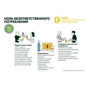 «Балтика» обеспечит к 2022 году переработку 50% выпускаемой упаковки