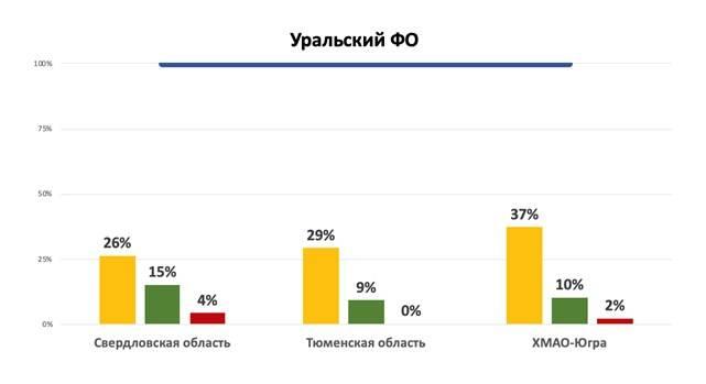 Анализ количества заявок на субсидии на выплату зарплаты, поданных МСП