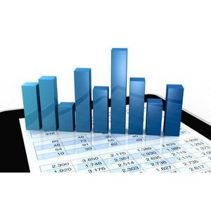 III этап «контрольной закупки» по выдаче бизнесу кредитов на зарплату