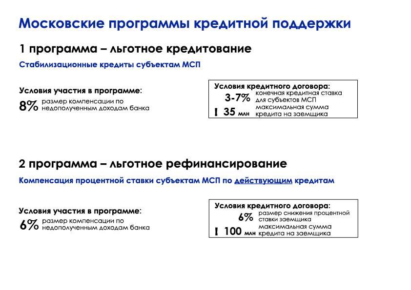 Новый пакет поддержки бизнеса Москвы