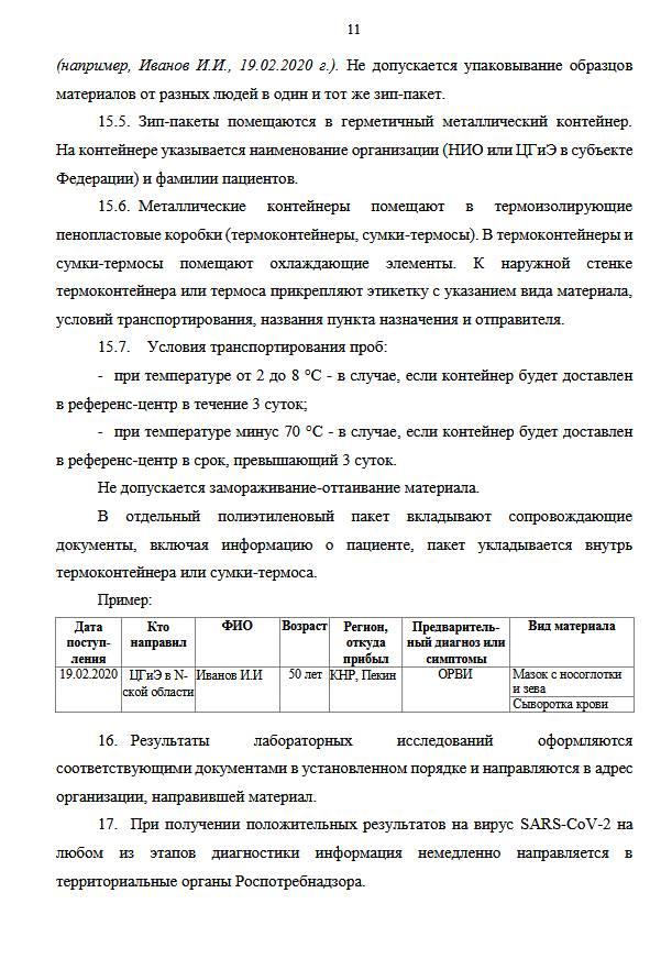 "Рекомендации ""Лабораторная диагностика Covid-19"" с изменениями №1"