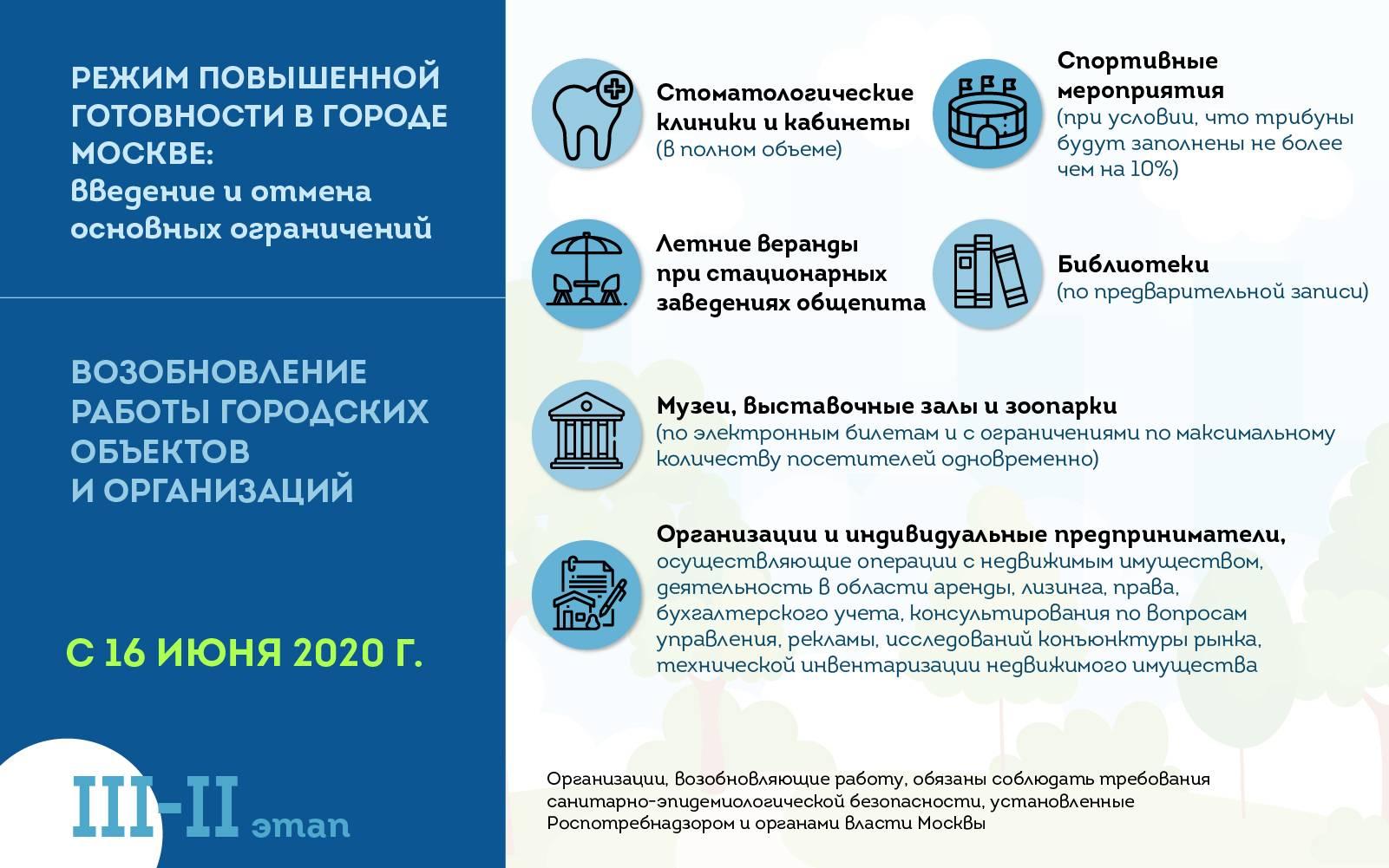 Снижение заболеваемости и открытие летних веранд в Москве