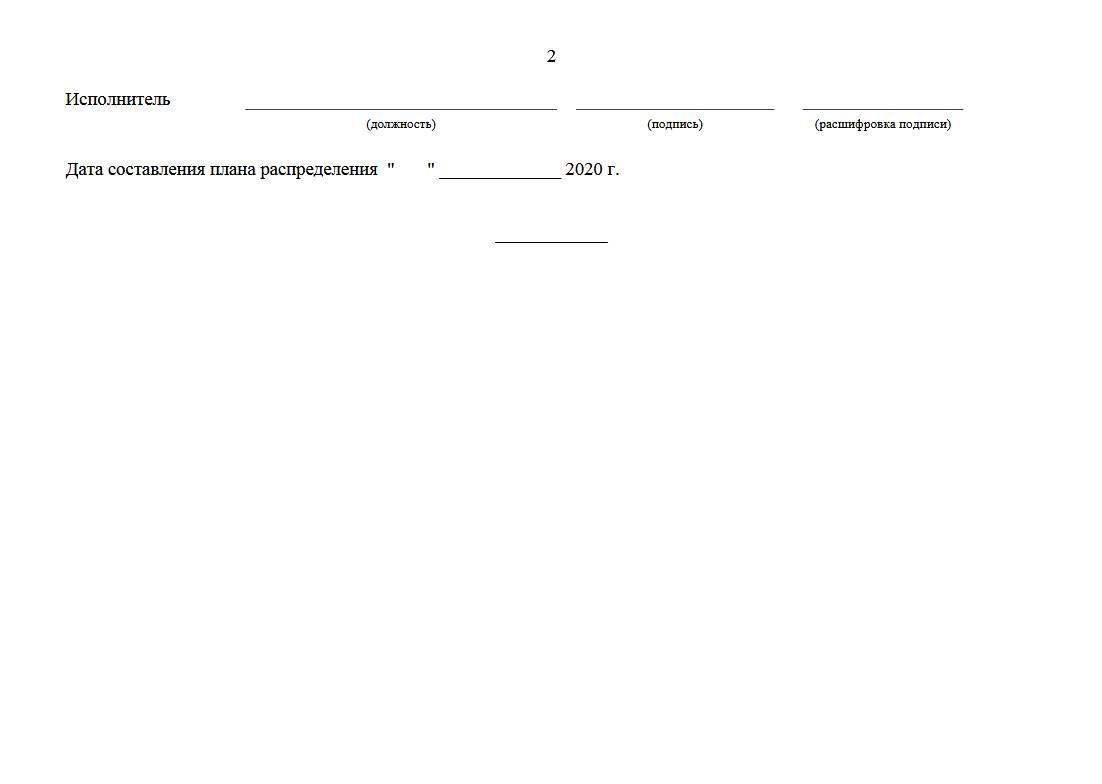 Временный порядок распределения лекарств для лечения коронавируса