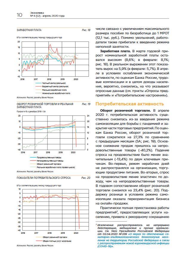 ЦБ: Деловая активность в российской экономике в апреле снизилась