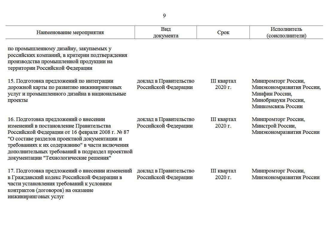 «Дорожная карта» в области инжиниринга и промышленного дизайна