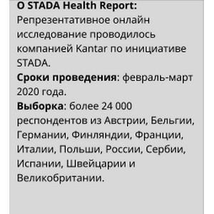 Цифровизация России позволяет развивать возможности здравоохранения