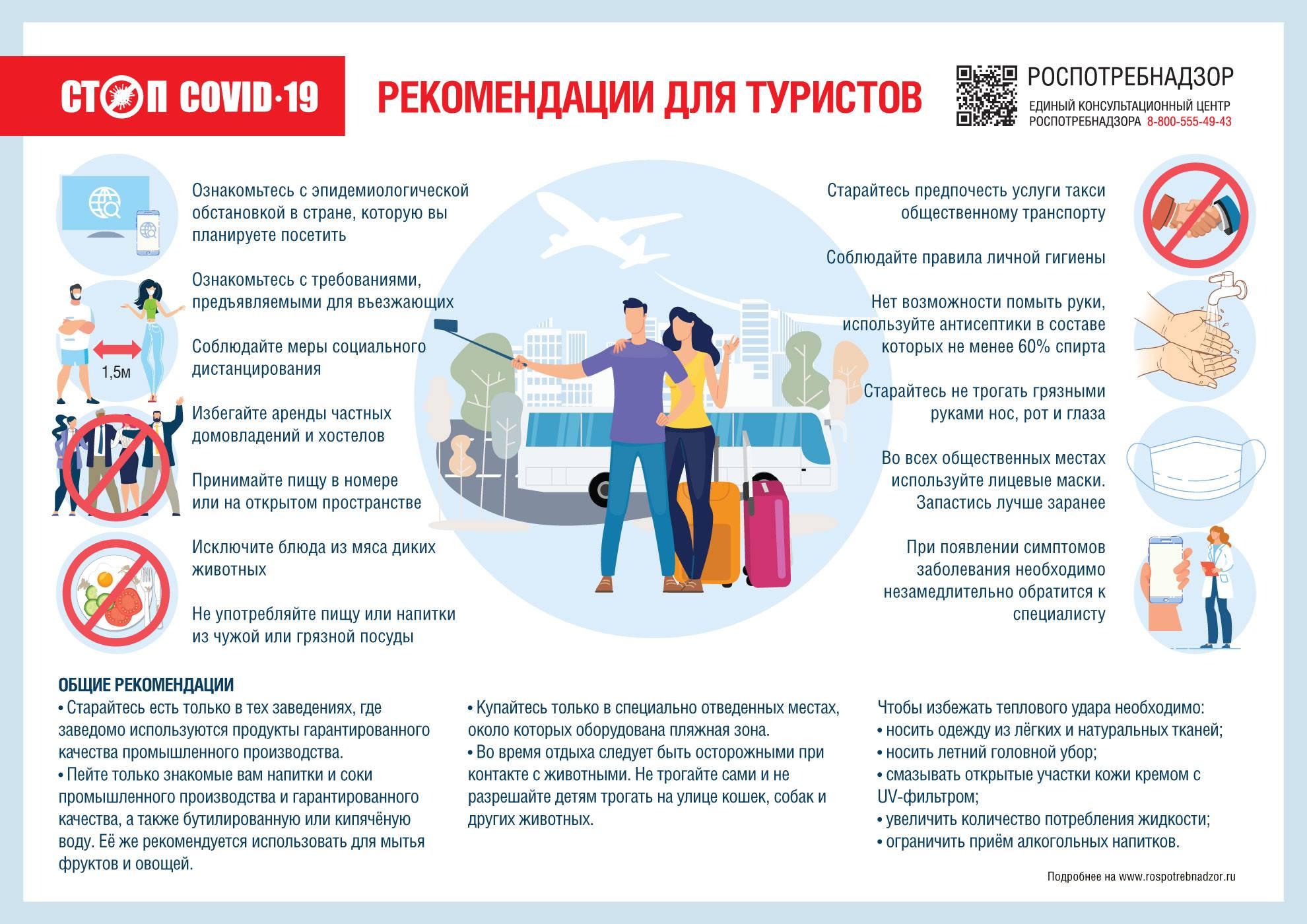 Covid-19: О рекомендациях для российских туристов в странах мира