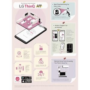 Приложение LG ThinQ открывает новые пути к комфортному быту