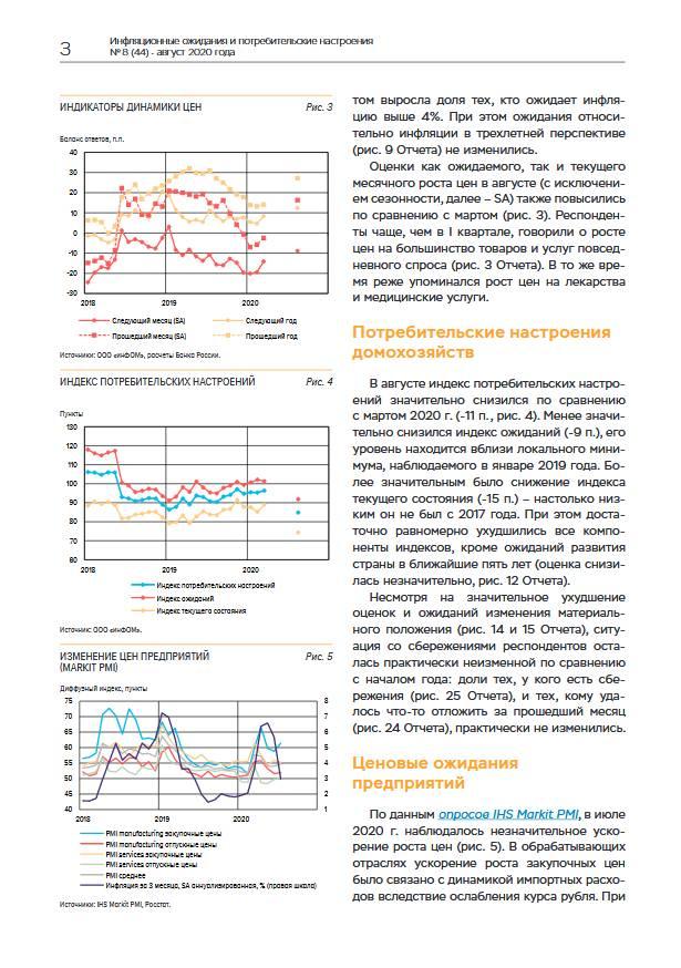 Инфляционные ожидания в августе изменились слабо