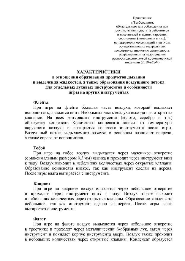 Covid:19: Утверждены требования при посещении театров и цирков Москвы