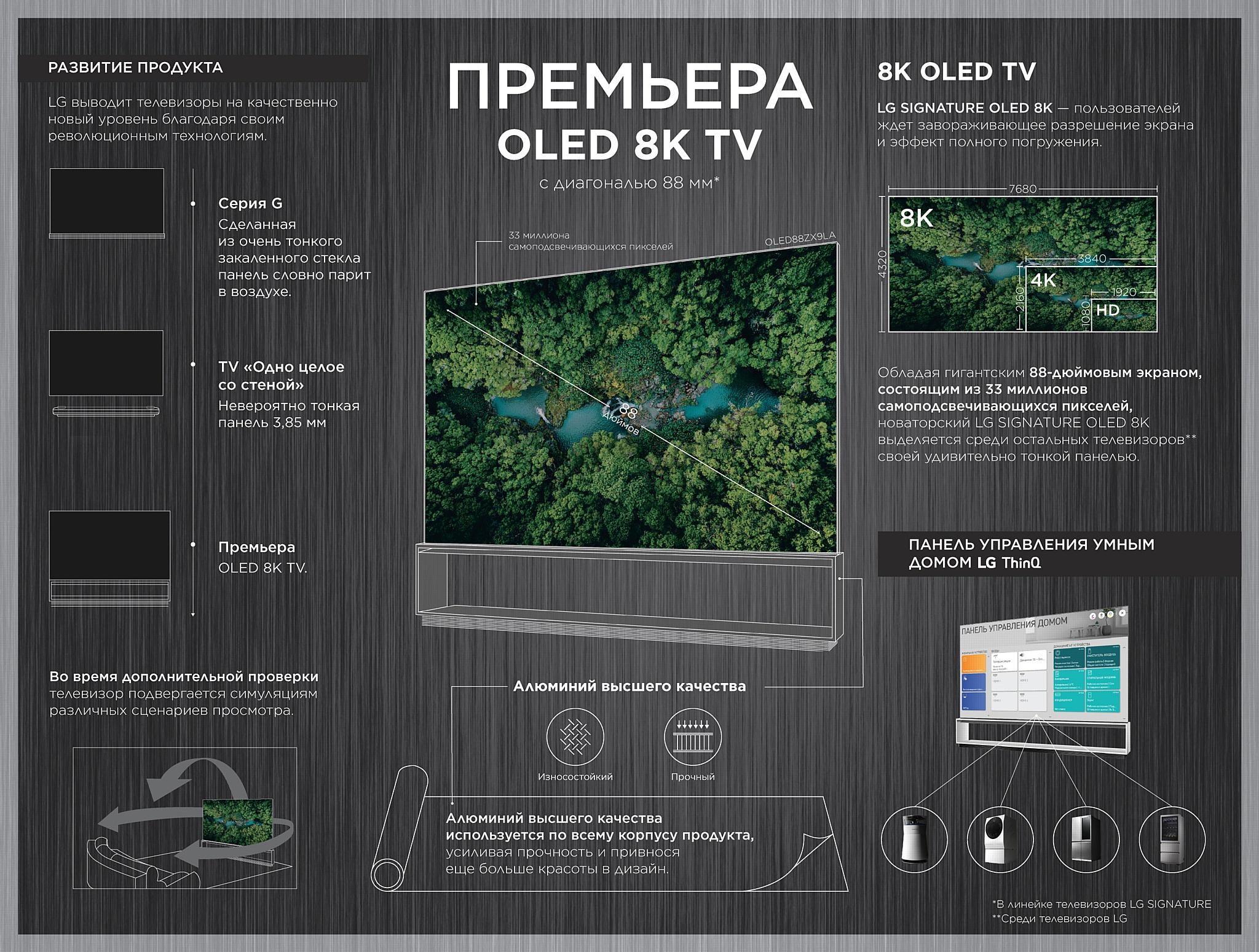 LG Signature 88'' 8K Oled телевизор: процессор А9 III поколения 8K