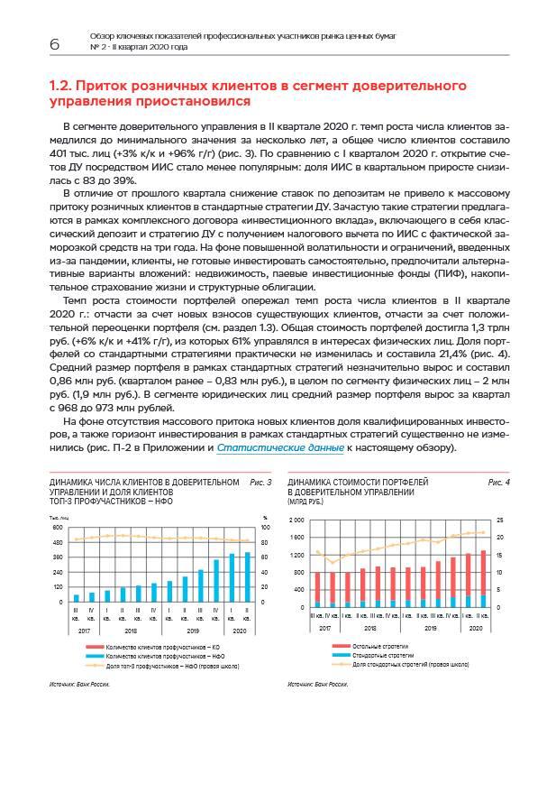 Розничные инвесторы увеличили вложения в акции в II квартале