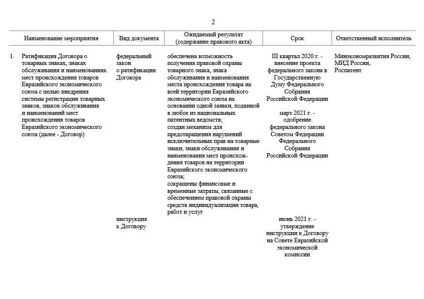 Трансформация делового климата в сфере интеллектуальной собственности