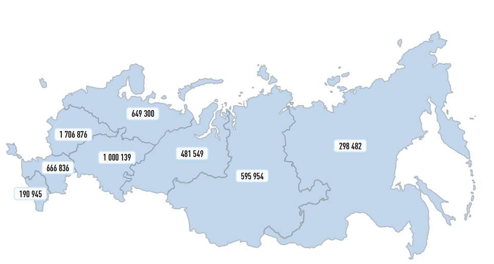 Все субъекты Реестра МСП России на 10.08.2020 года