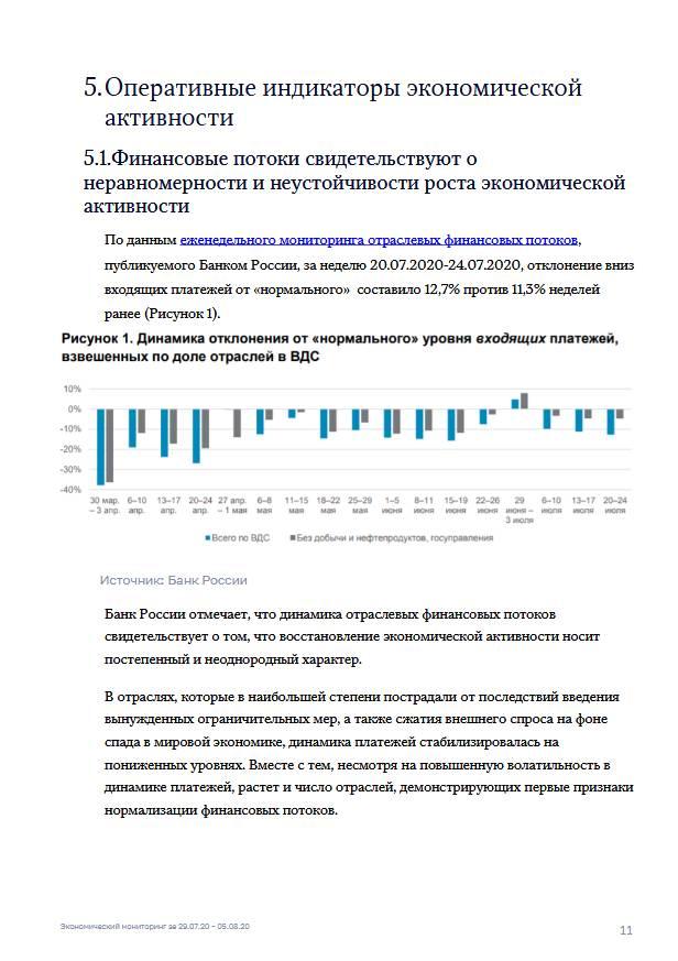 Экономический мониторинг. 30 июля – 5 августа