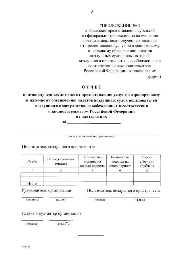 Об изменениях в Правилах предоставления субсидий аэропортам и авиации
