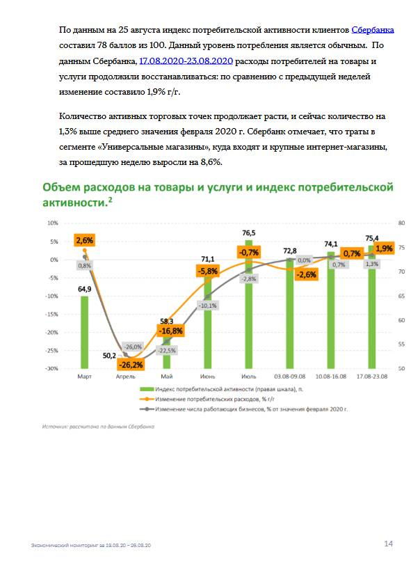 Экономический мониторинг 20 – 26 августа 2020 года