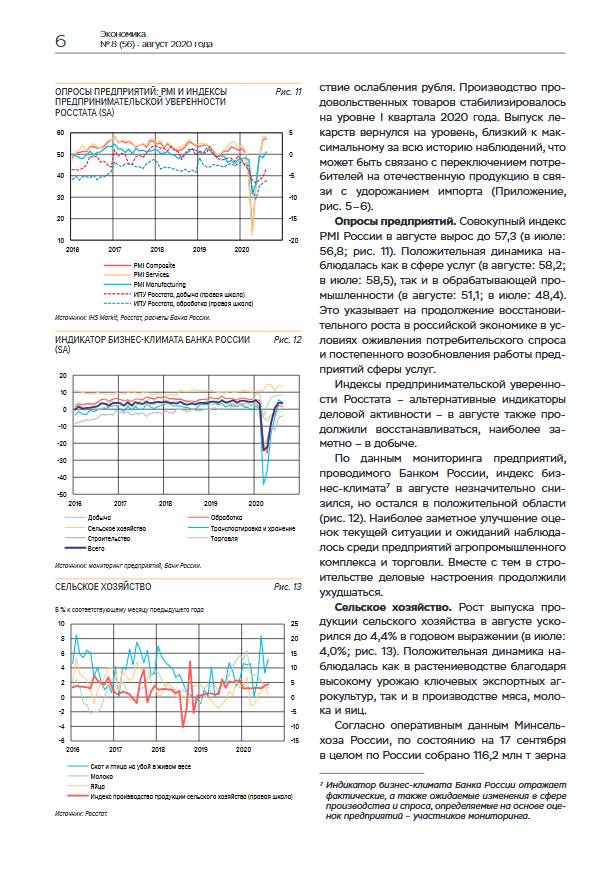Восстановление деловой активности в экономике замедлилось в августе