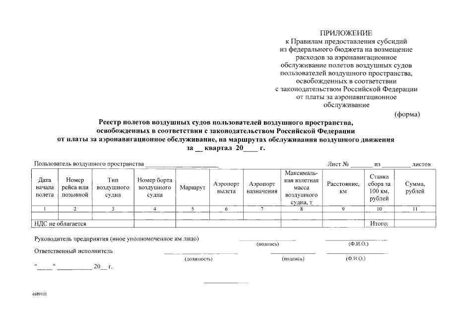 Правил предоставления субсидий на возмещение расходов за аэронавигацию