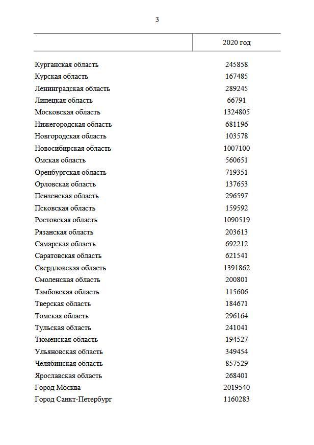 Выделено ещё 35 млрд рублей на пособия по безработице
