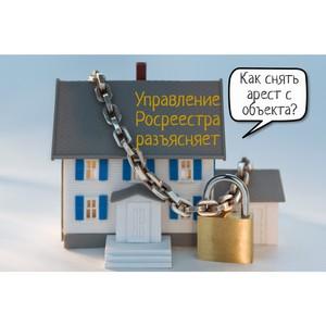 Как снять арест с объекта недвижимости