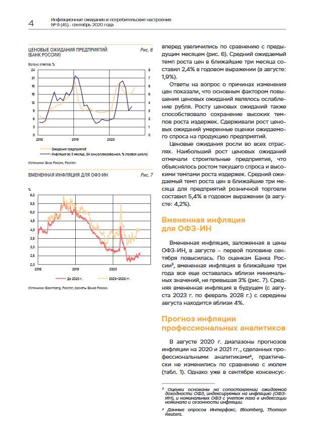 Инфляционные ожидания в сентябре несколько выросли