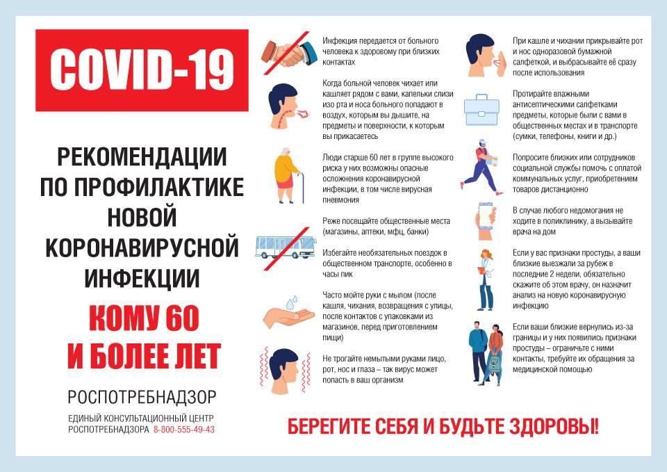 Изображение: сайт Роспотребнадзора.