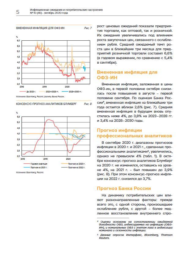 Инфляционные ожидания населения в октябре выросли