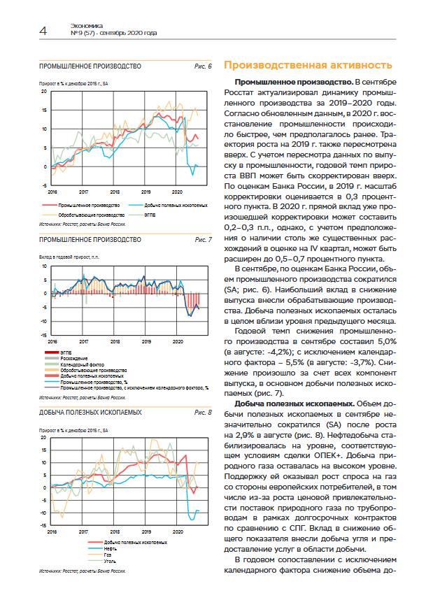 Восстановление деловой активности в России в сентябре приостановилось