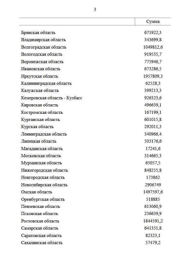 О выделении 8,8 млрд рублей для выплат на детей от 3 до 7 лет