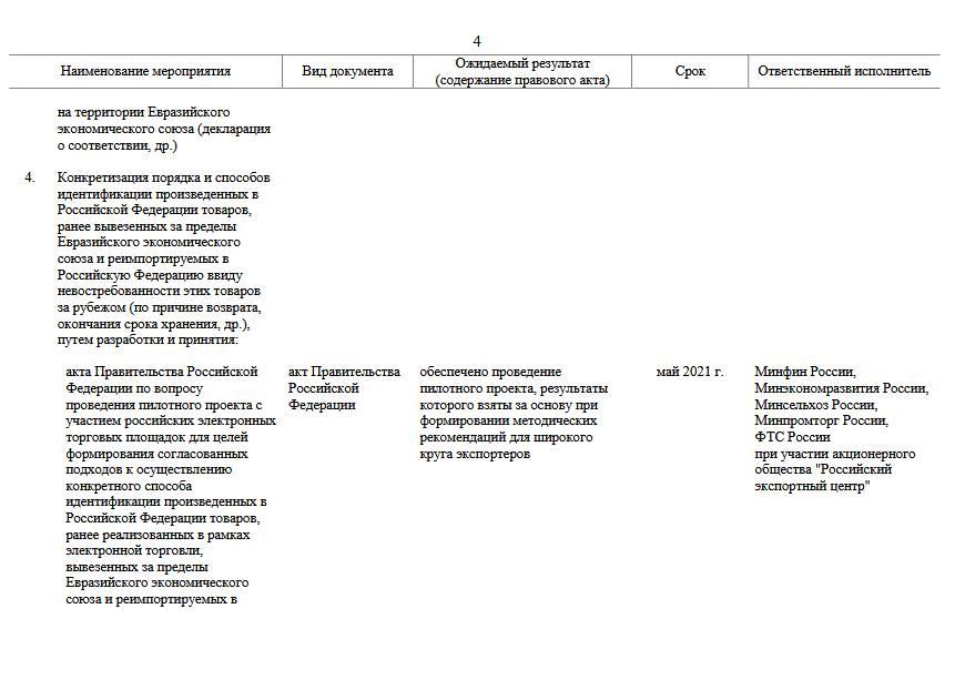 Утверждена «дорожная карта» трансформации делового климата экспорта