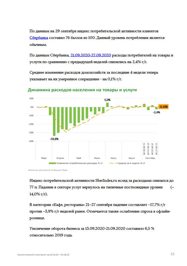 Экономический мониторинг. 24-30 сентября 2020 года