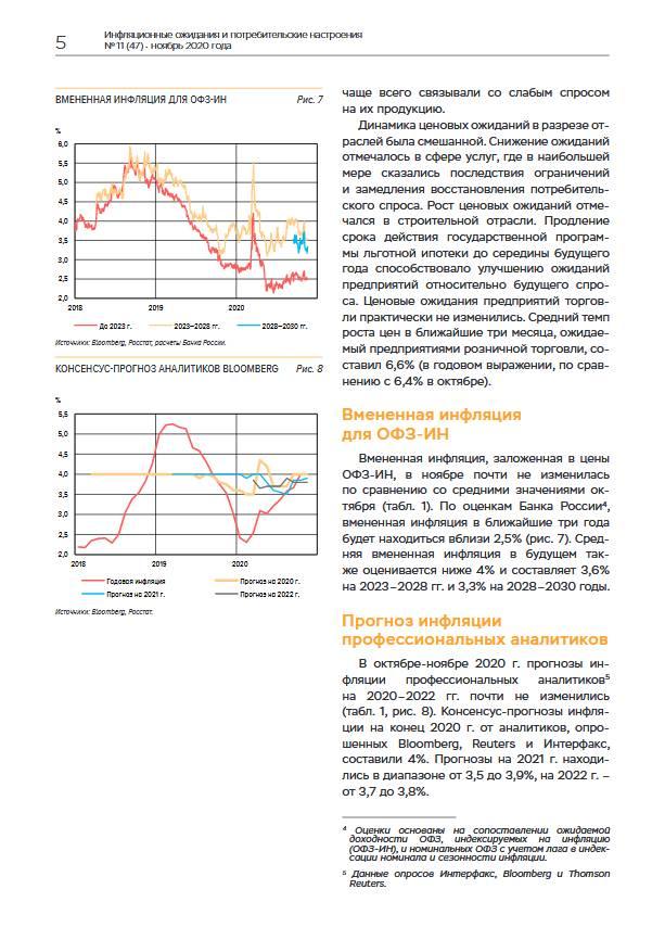 Инфляционные ожидания населения в ноябре продолжили расти